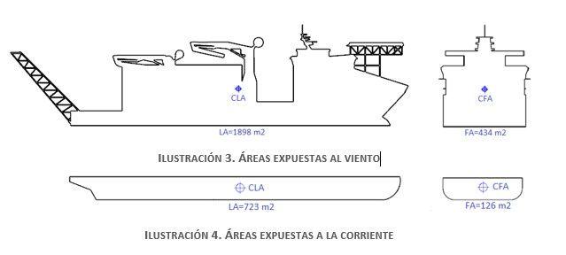 DP3 well test service vessel-1